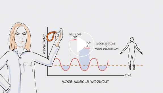 Boost lymph flow with exercise on the bellicon