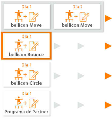 bellicon Bounce