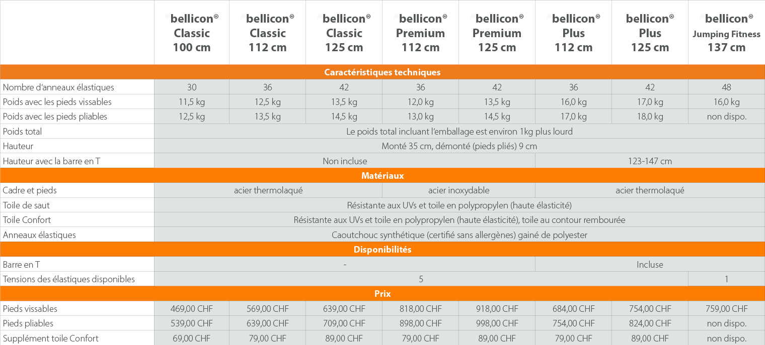 bellicon variantions