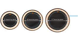 A picture depicting the three frame sizes available in which a bellicon® mini trampoline is available